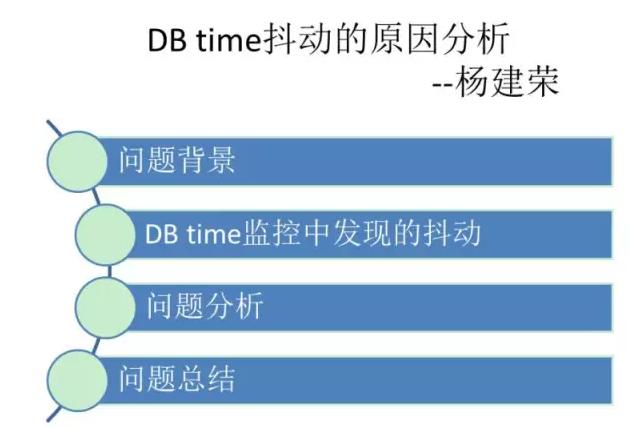 DB time抖动的原因分析-1