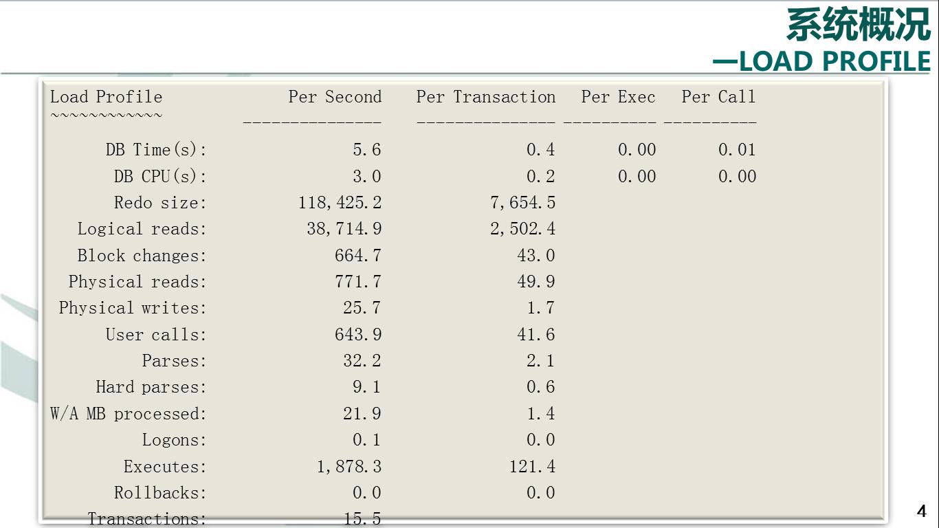 从一个案例看系统优化3