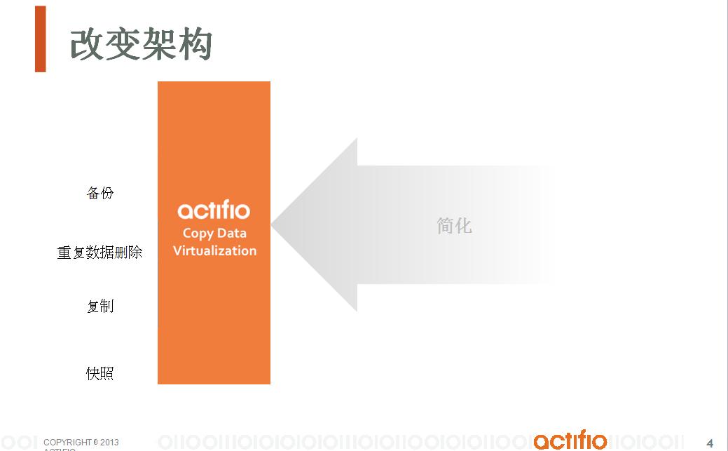 通过Copy Data Virtualization实现数据库备份和容灾一体化解决方案-3