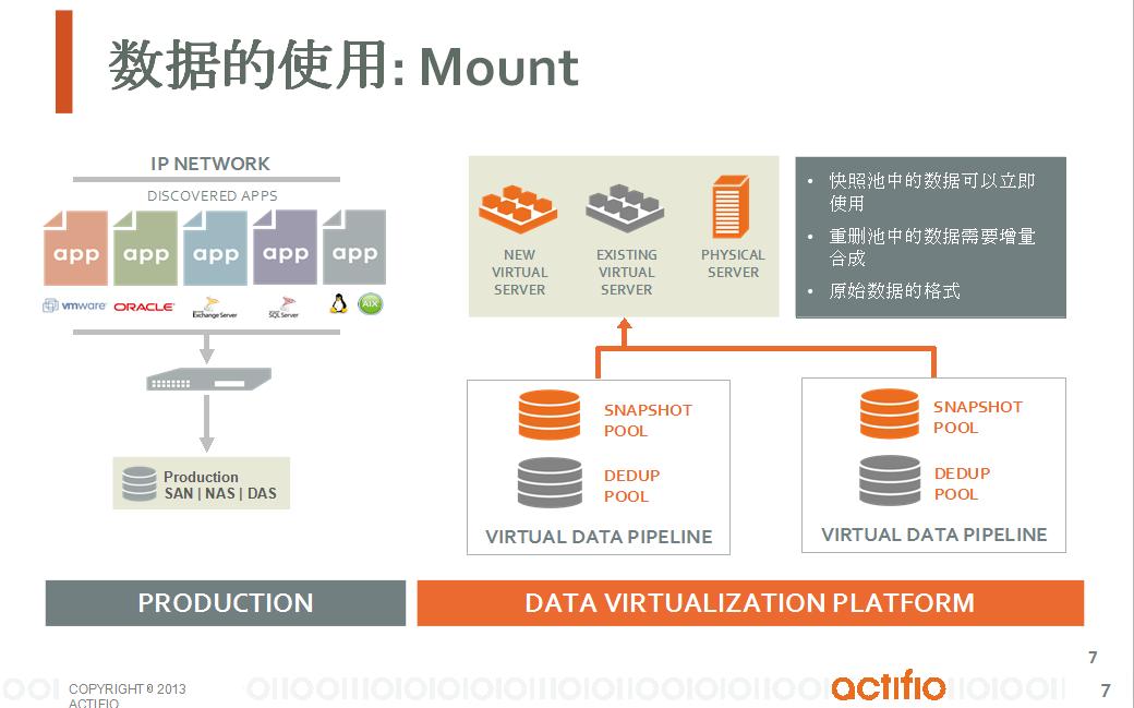 通过Copy Data Virtualization实现数据库备份和容灾一体化解决方案-6