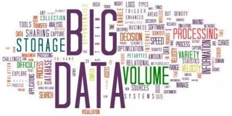 一张图掌控2016全年大数据分析趋势