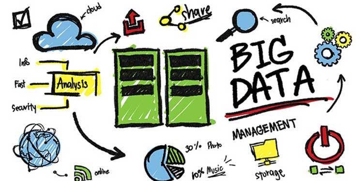秒级处理海量数据,浙江移动大数据平台是怎么做到的?