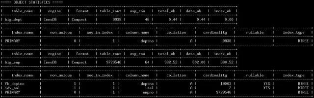 自制小工具大大加速MySQL SQL语句优化(附源码)