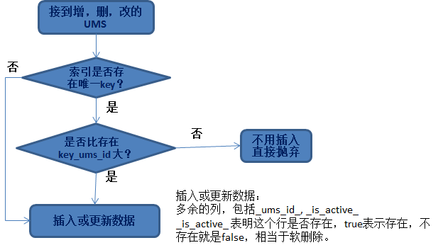 20161219103308969.png