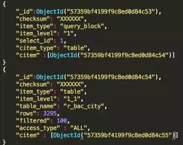 性能优化利器:数据库审核平台的选型与实践