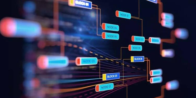 阿里数据库智能优化关键技术首度公开,推荐收藏细看!