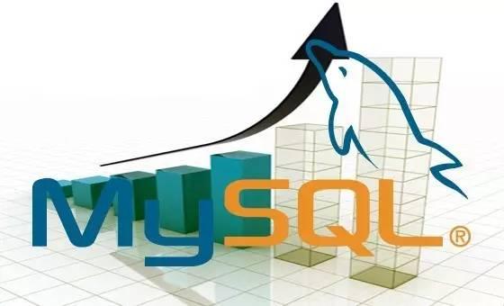 万字总结:学习MySQL优化原理,这一篇就够了!