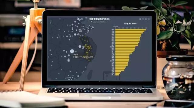 数据可视化技术的误区